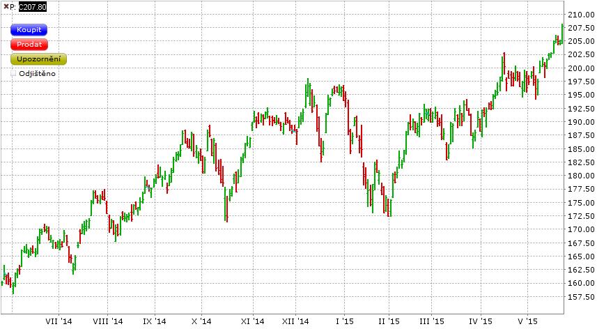 20150525 GS LYNX