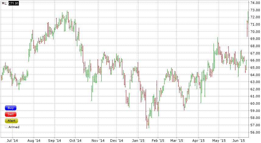 20150615 Citrix