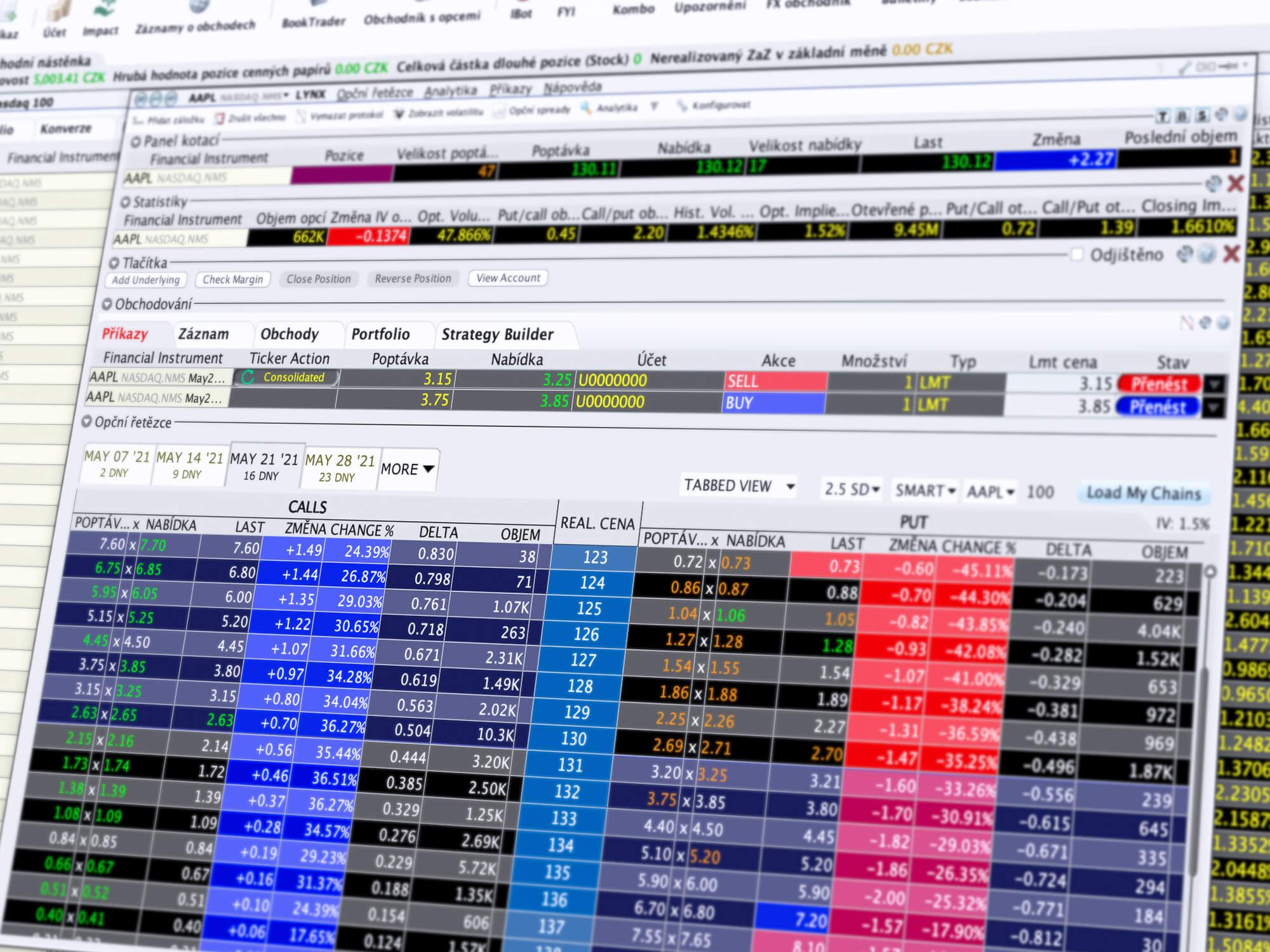 Detail obchodního nástroje OptionTrader pro efektivní obchodování opcí