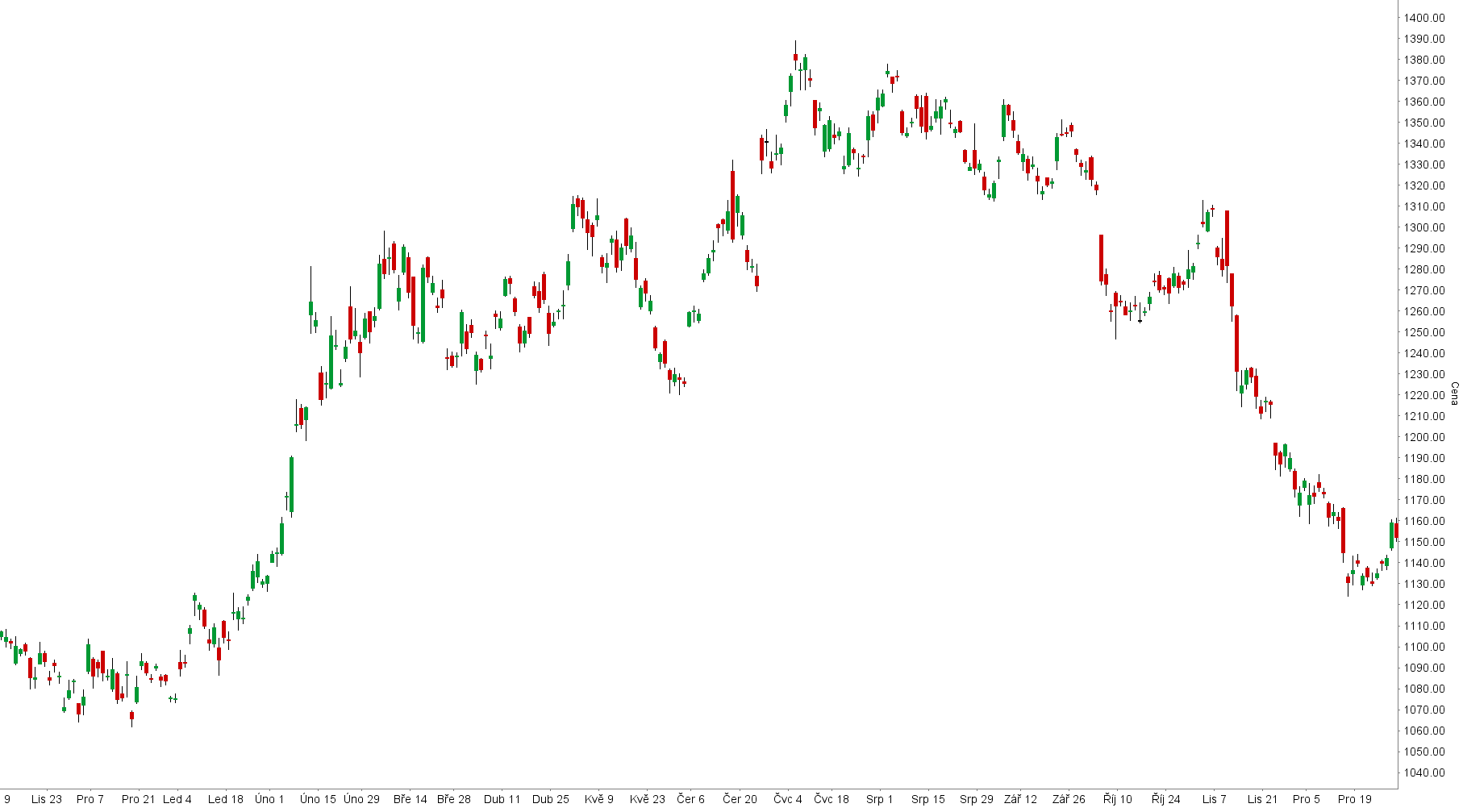 gc-daily