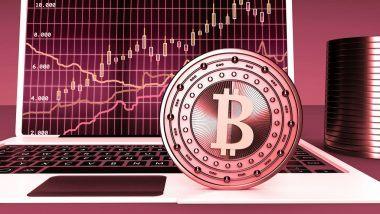 Bitcoinu - vývoj ceny