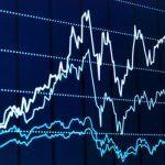 ETF trading: Graf při obchodování ETF