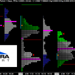 sierra chart a tws propojení