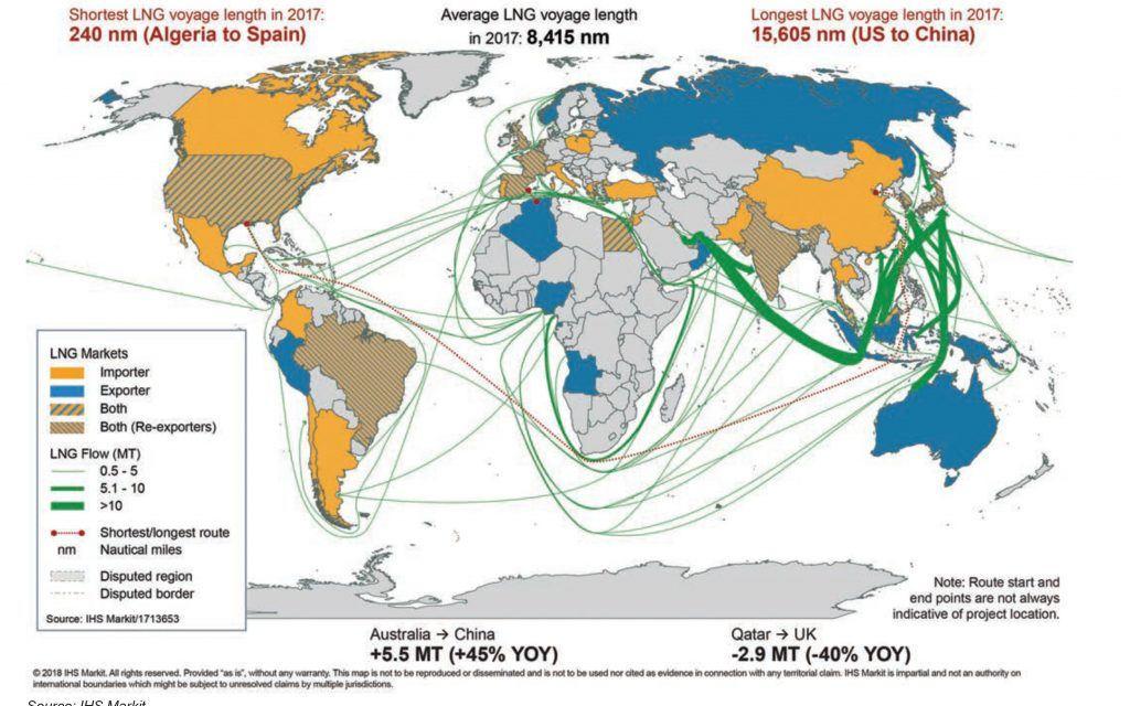 LNG - námořní trasy 2017