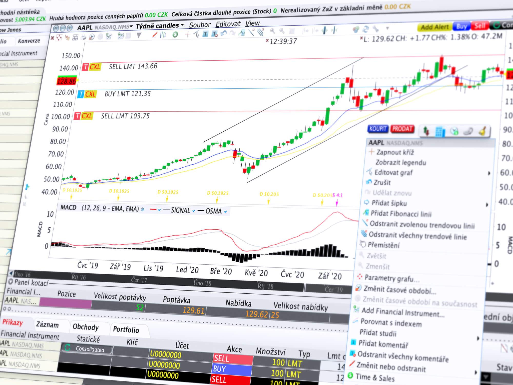 Detail obchodního nástroje ChartTrader, díky kterému můžete zadávat obchodní příkazy přímo z grafu