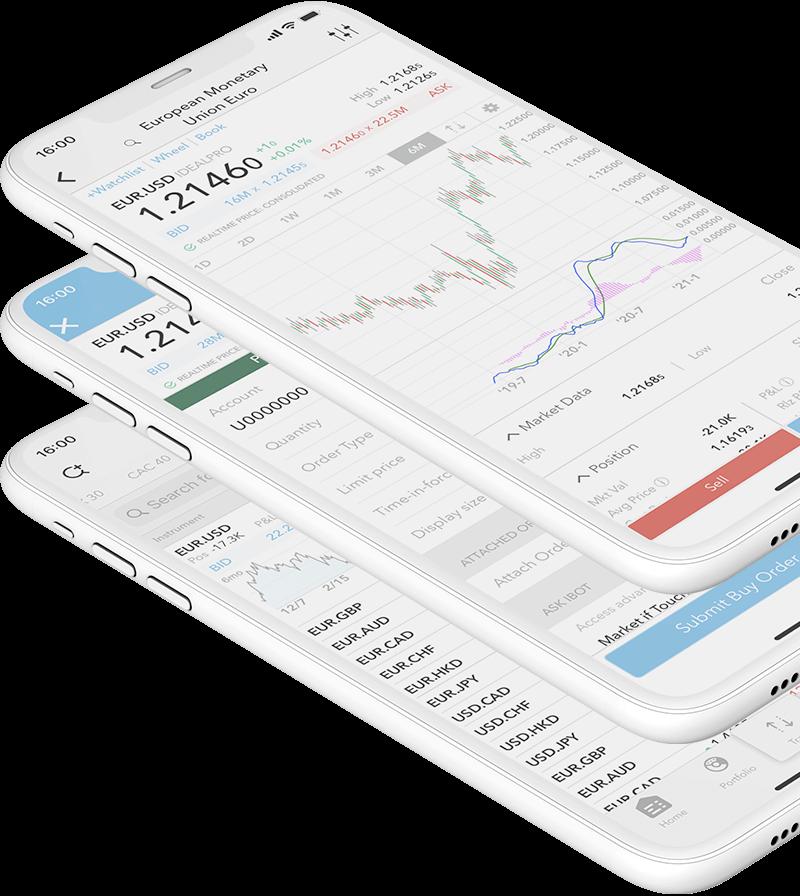 Mobilní zařízení s cenovým grafem a indikátorem MACD na měnovém páru EUR.USD