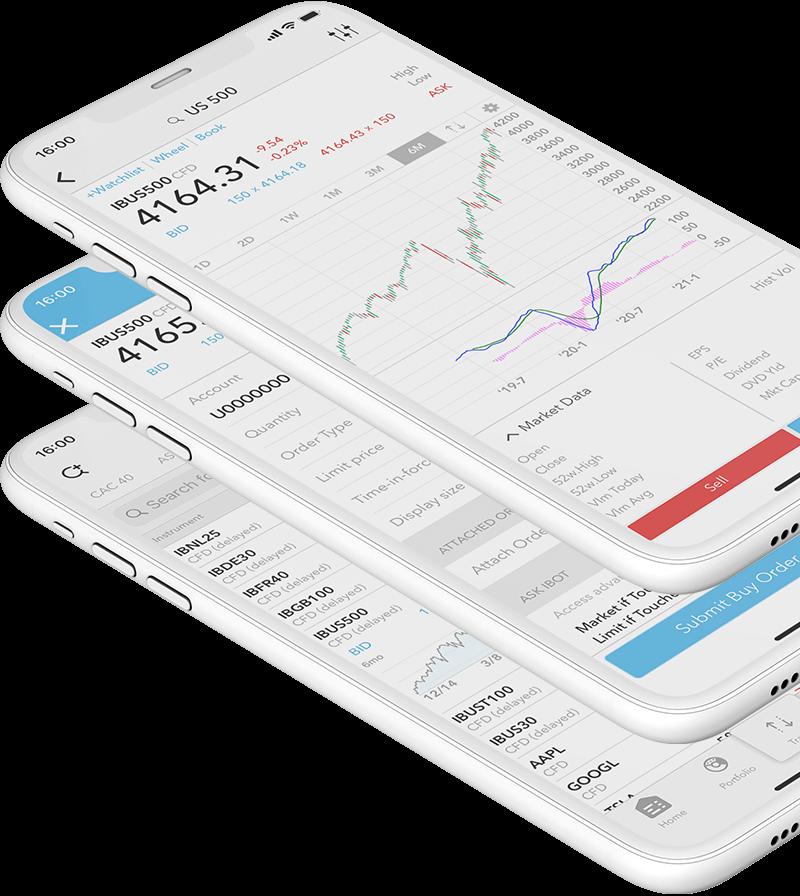 Smartphone zařízení s mobilní aplikací LYNX Trading pro obchodování CFD