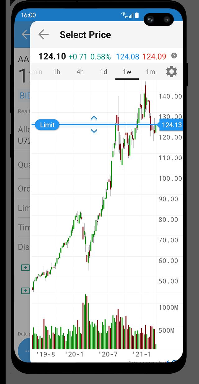 Mobilní zařízení se systémem Android a otevřenou obchodní platformou s cenovým grafem a indikátory