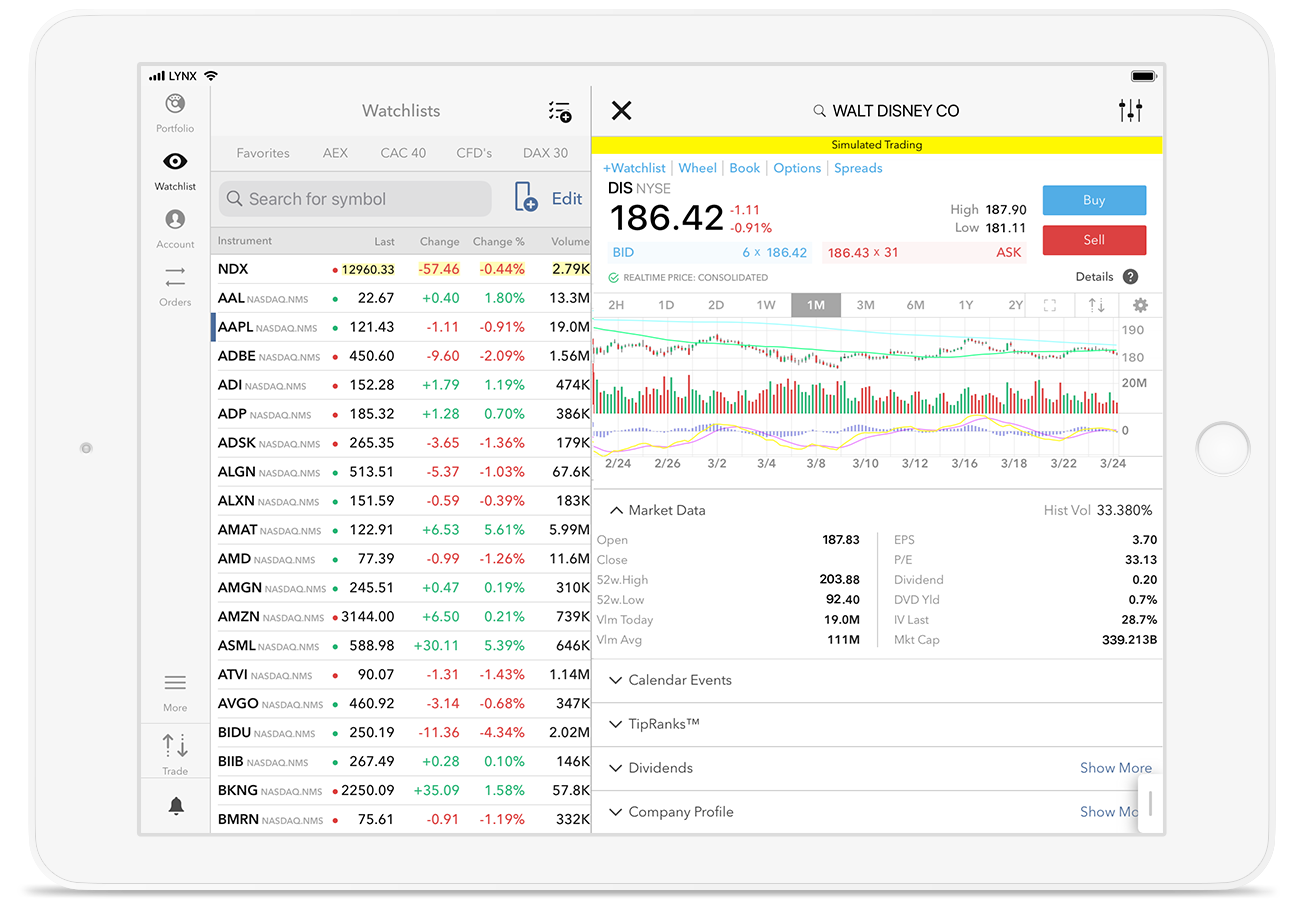 iPad s otevřenou obchodní platformou LYNX Trading s cenovým grafem akcie Walt Disney