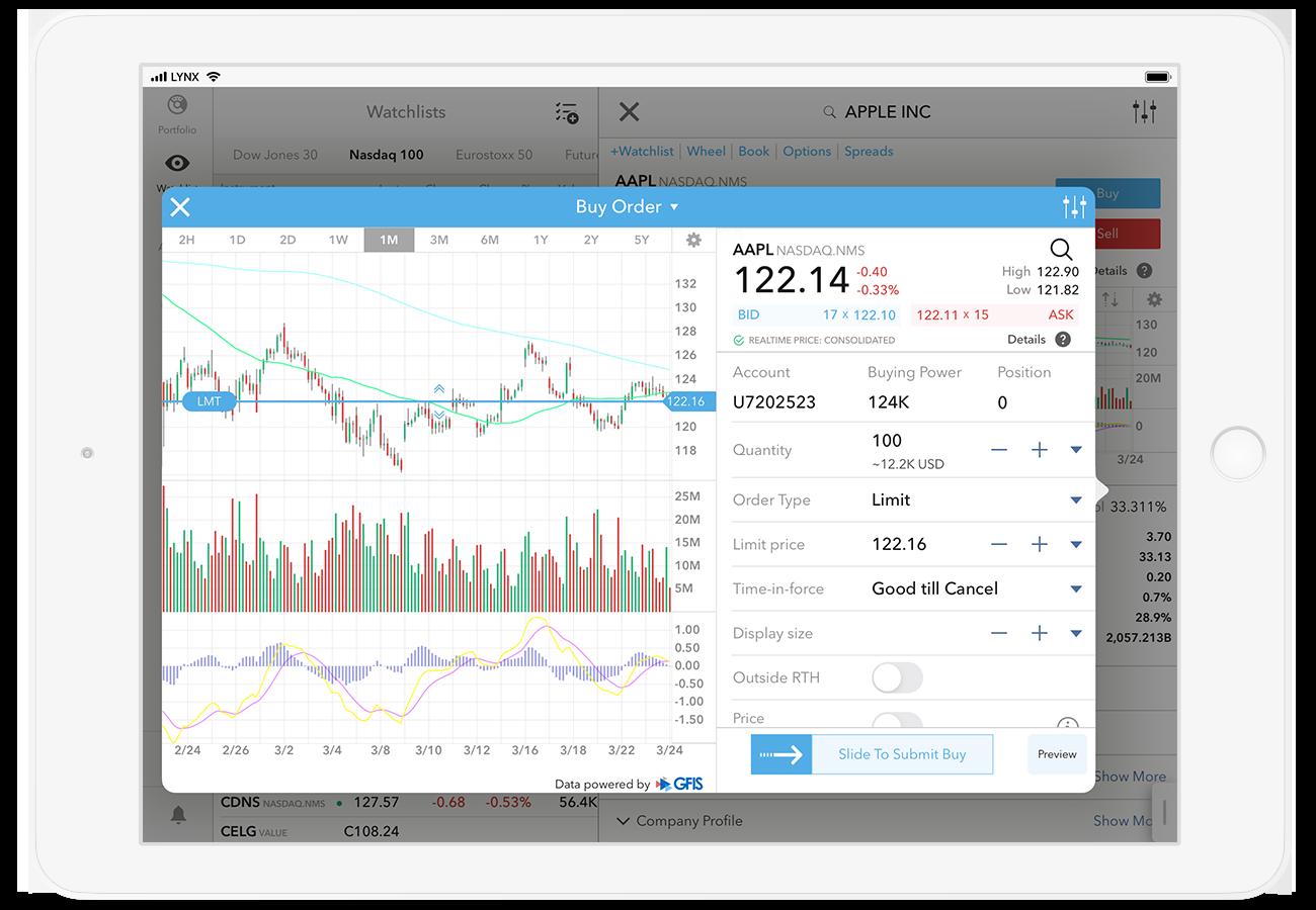 iPad s obchodní platformou LYNX Trading a zadaným limitním příkazem v cenovém grafu akcie AAPL