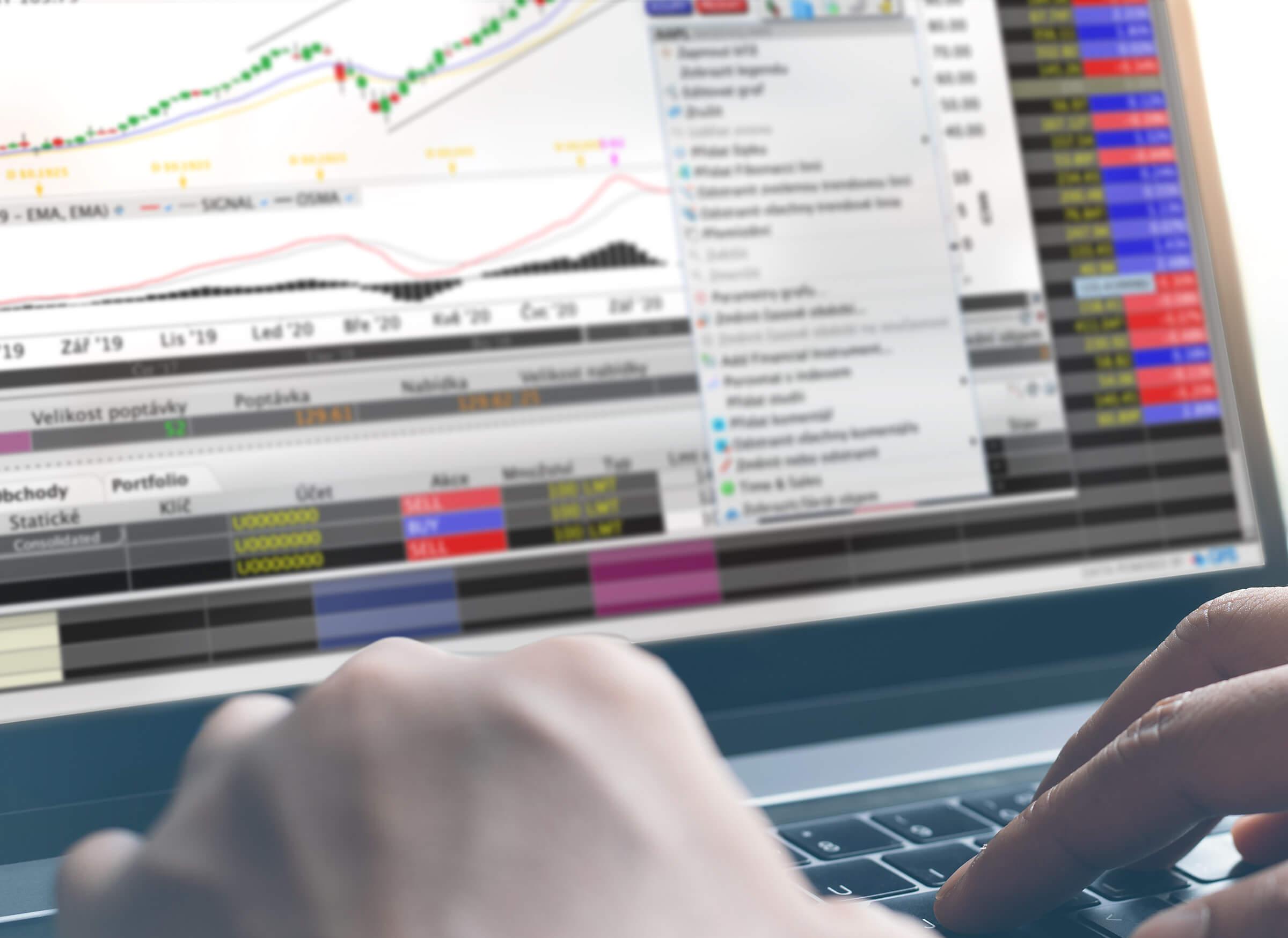 Obchodní platforma Trader Workstation (TWS) pro obchodování akcií, futures, opcí a dalších instrumentů