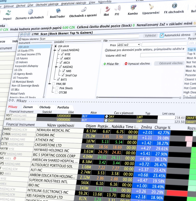 Ukázka obchodování prostřednictvím Marketscanneru v TWS