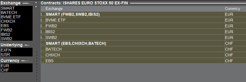 iShares EURO STOXX 50 ex-Financials UCITS ETF