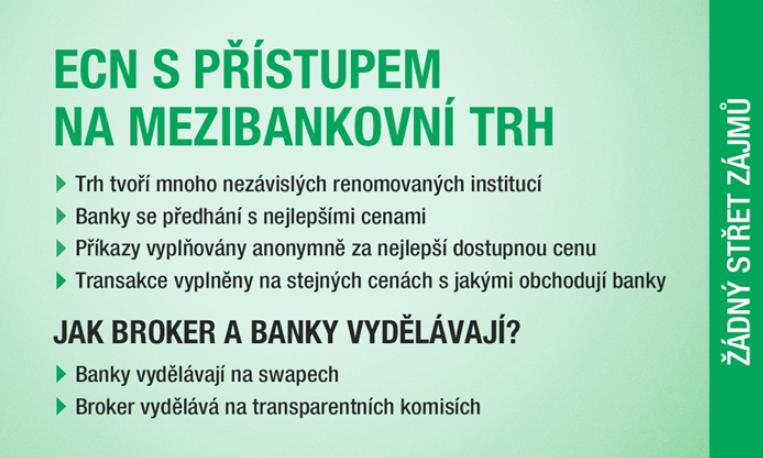 ECN Broker
