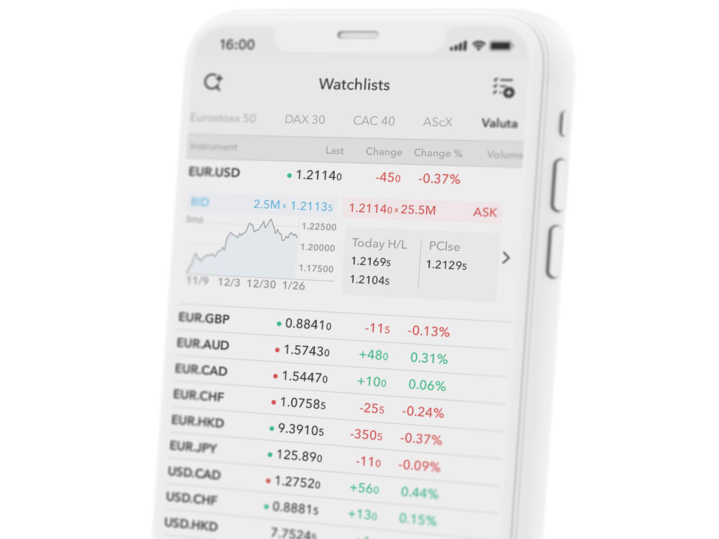 Mobilní zařízení s otevřenou obchodní aplikací s měnovými páry