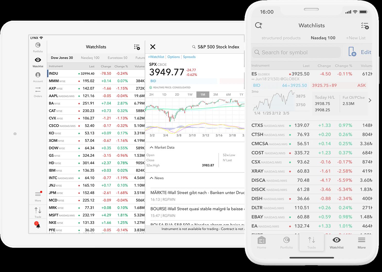 Smartphone a obchodní watchlist díky kterému můžete sledovat vybrané akcie a investiční portfolio