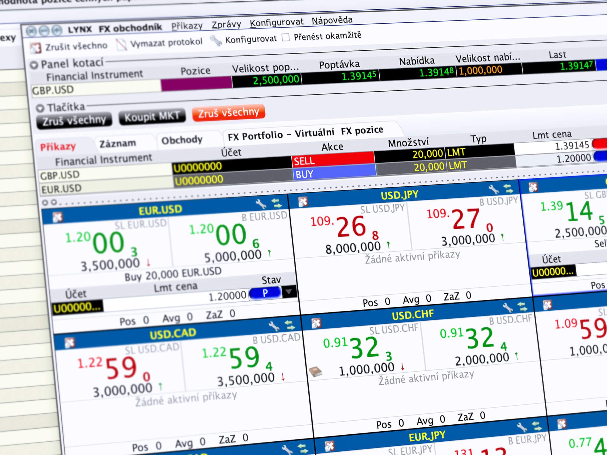 Detail obchodního nástroje FX Trader a zadávání obchodních příkazů