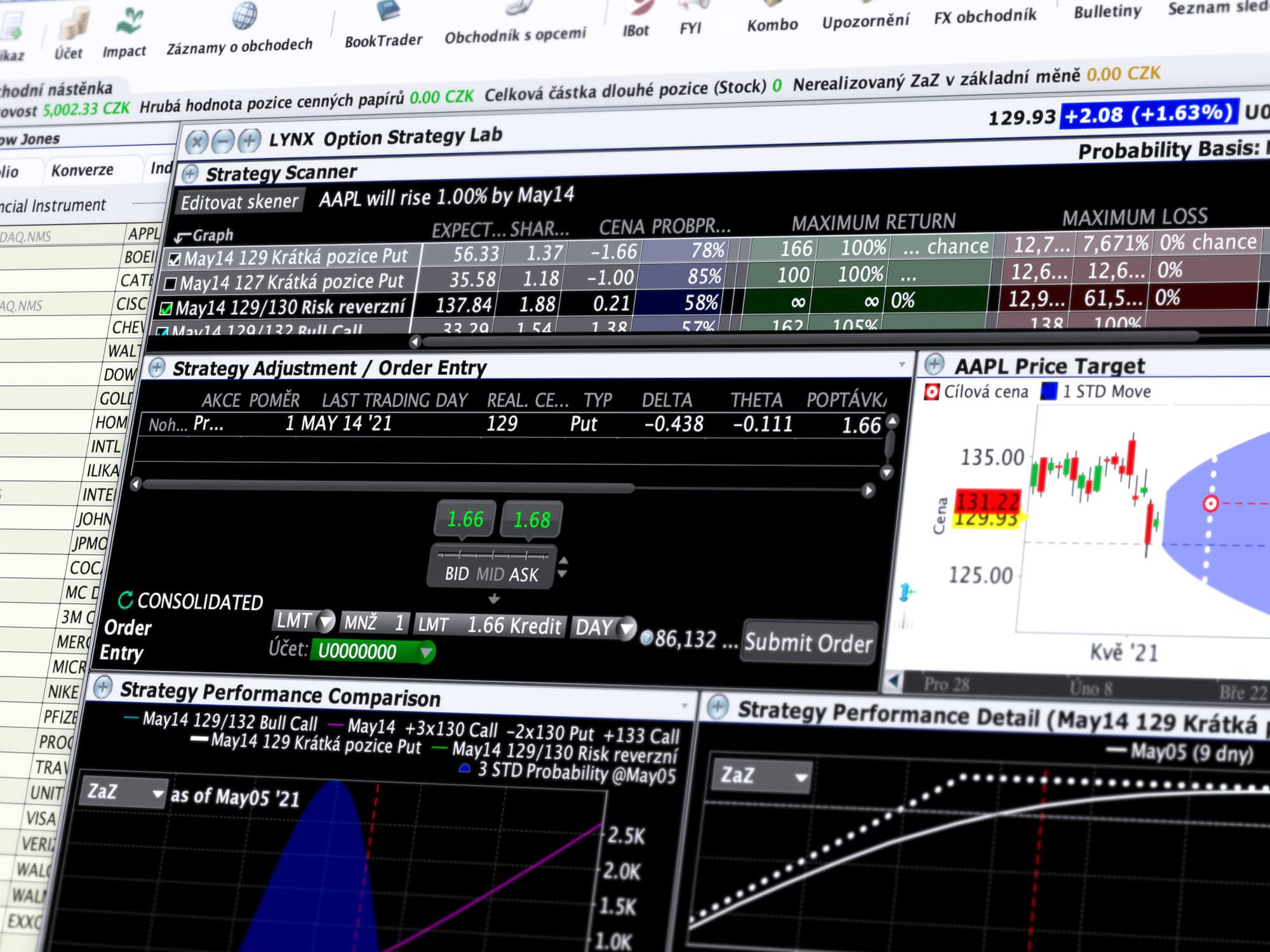 Detail obchodního nástroje Option Strategy Lab pro analýzu podkladového aktiva opce