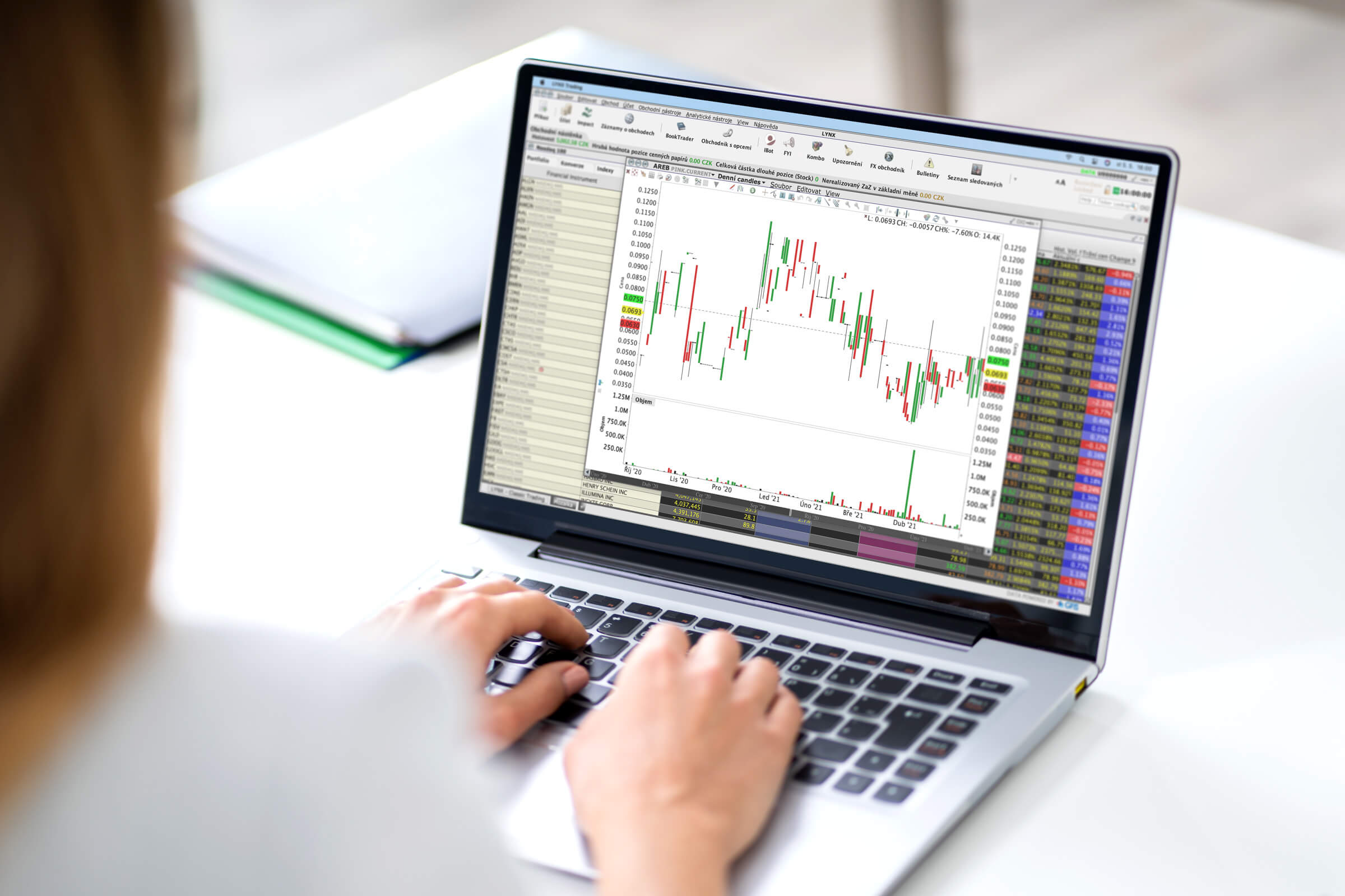 Investor a klient LYNX obchodující na platformě Trader Workstation (TWS)