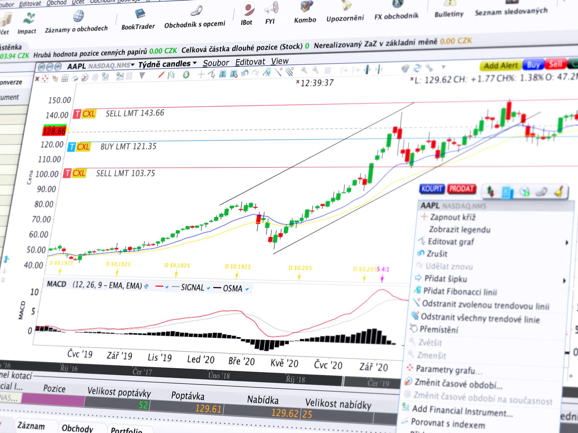 Detail obchodního nástroje ChartTrader s cenovým grafem s indikátorem MACD a zadanými obchodními příkazy