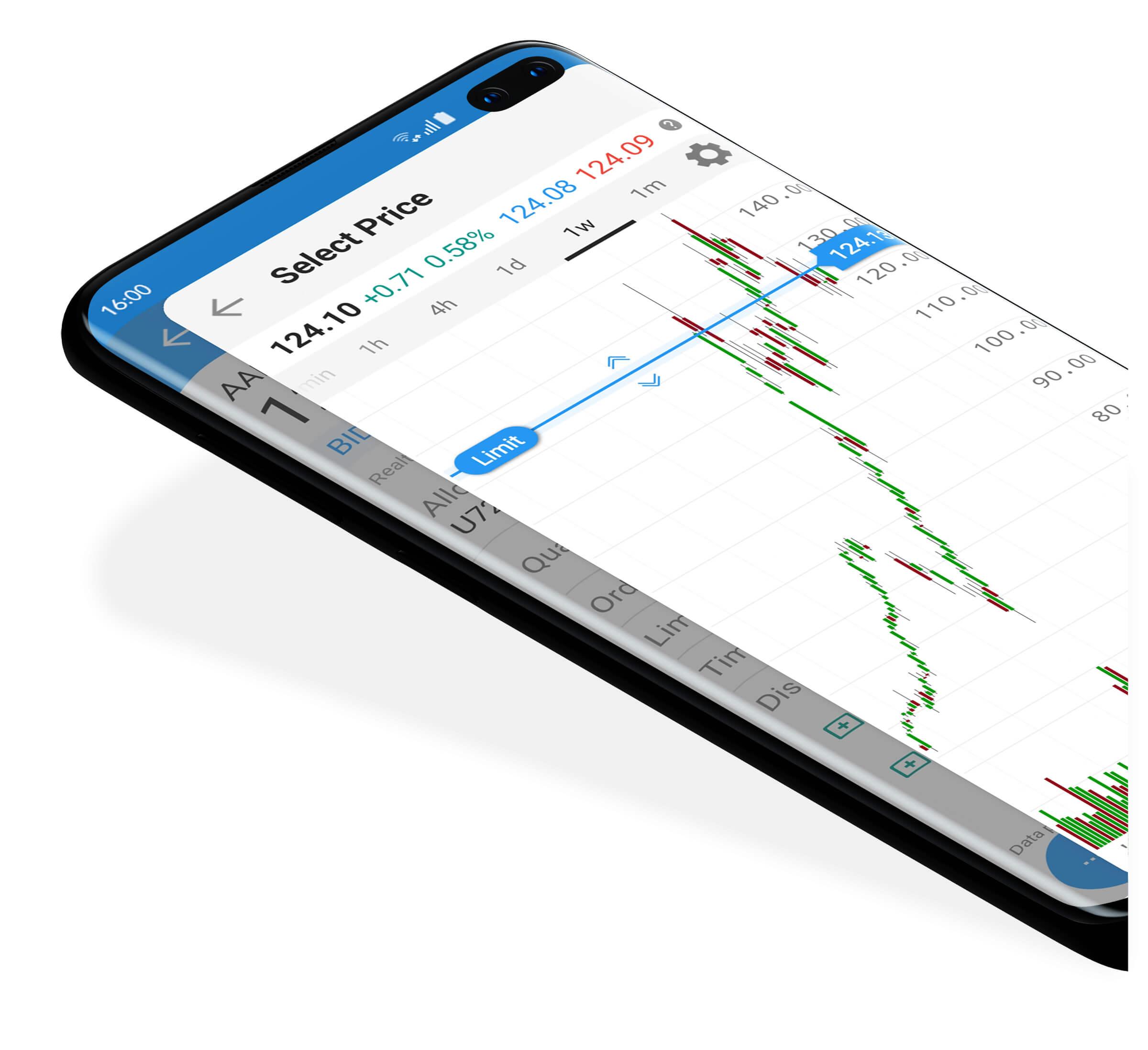 Platforma LYNX Trading s otevřeným cenovým grafem na mobilním zařízení s Android