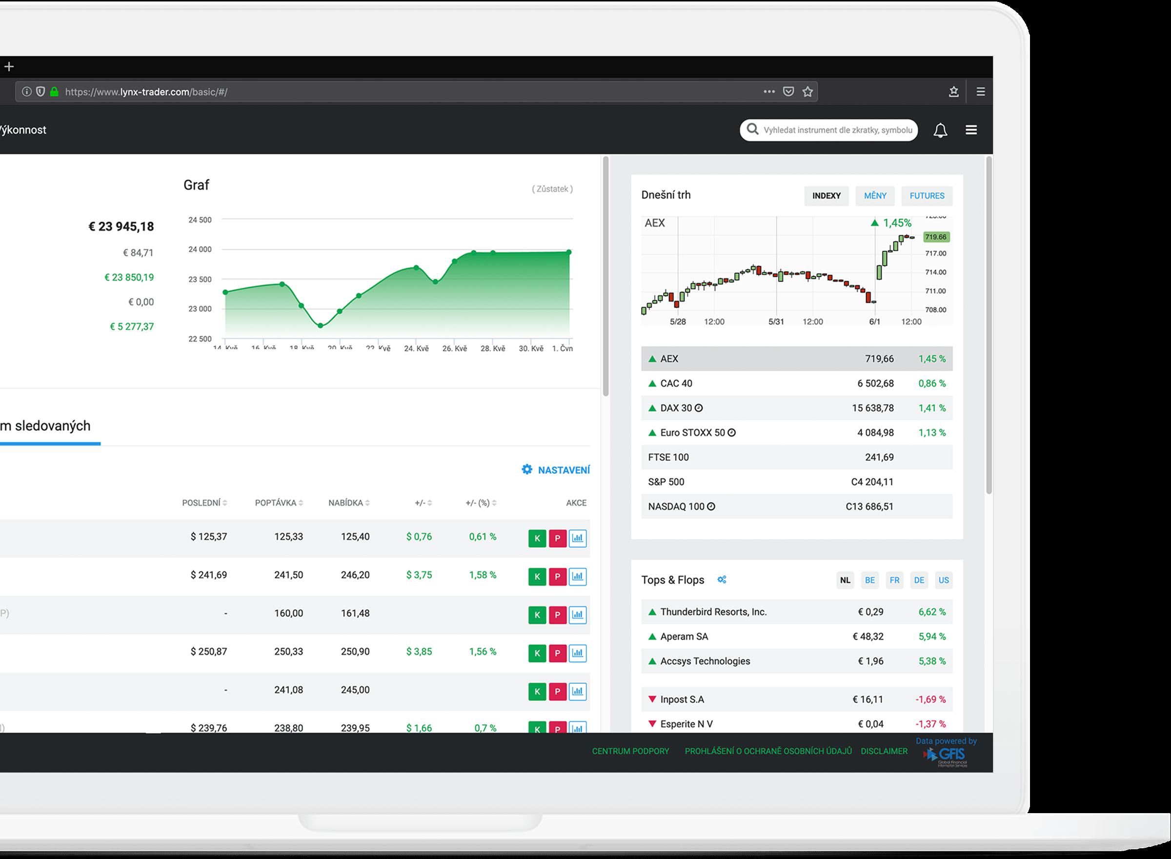 Detail obchodní platformy LYNX Basic