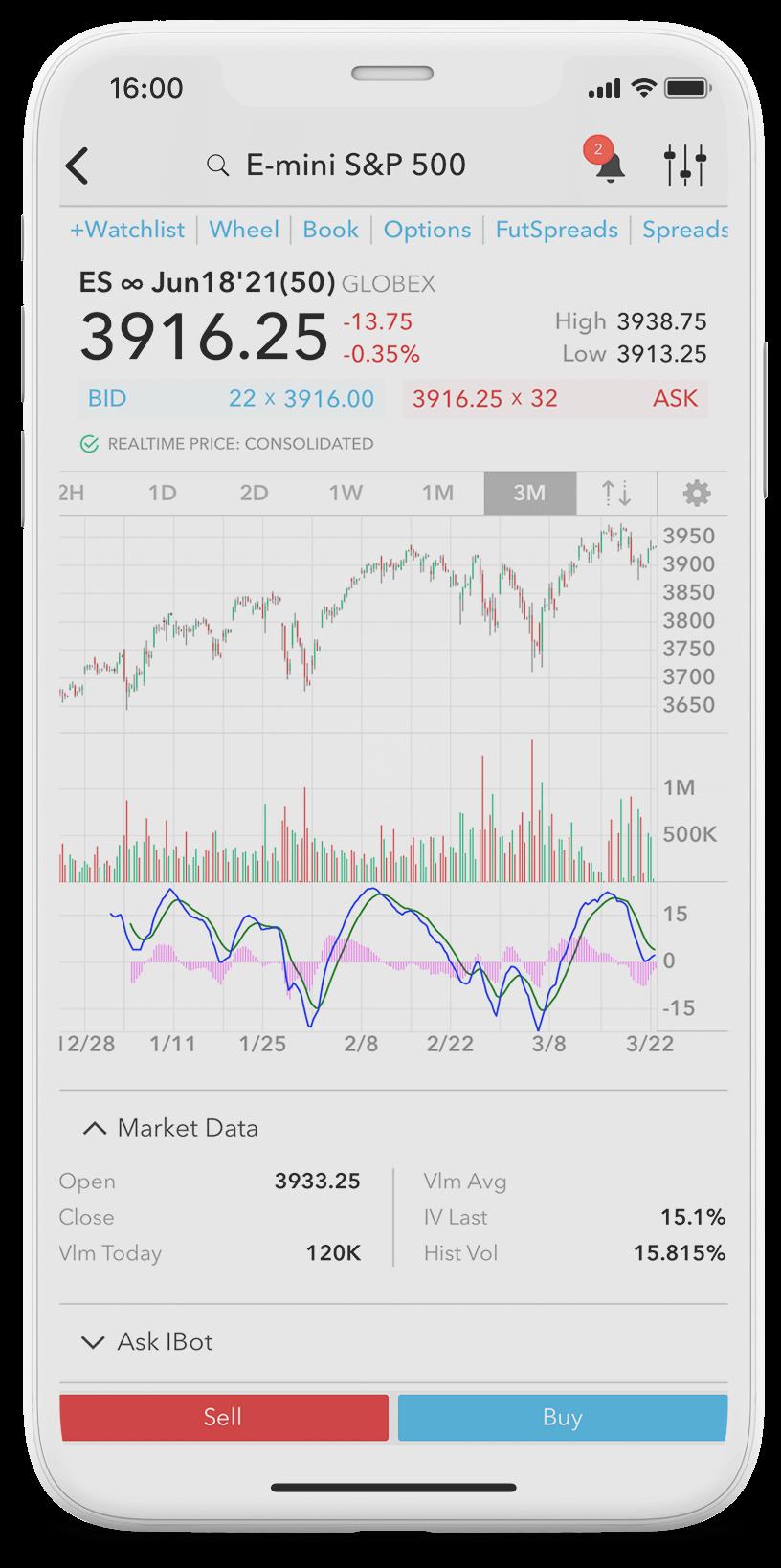iPhone s aplikací LYNX Trading s cenovým grafem a indikátory pro analýzu akcií
