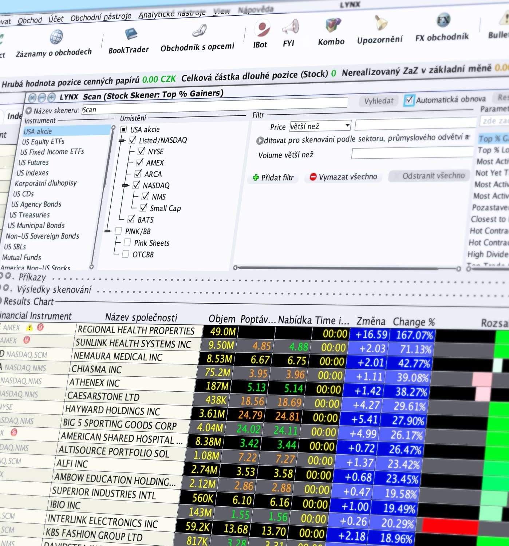 Ukázka výběru správných cenných papírů v TWS za použití nástroje Marketscanner