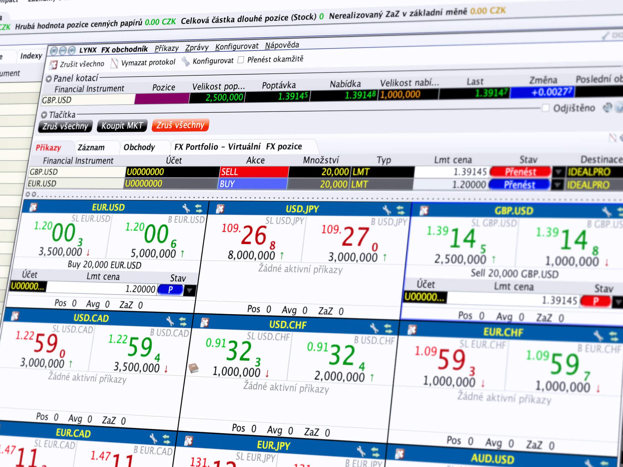 Detail obchodního nástroje FX Trader určeného pro forexové obchodníky